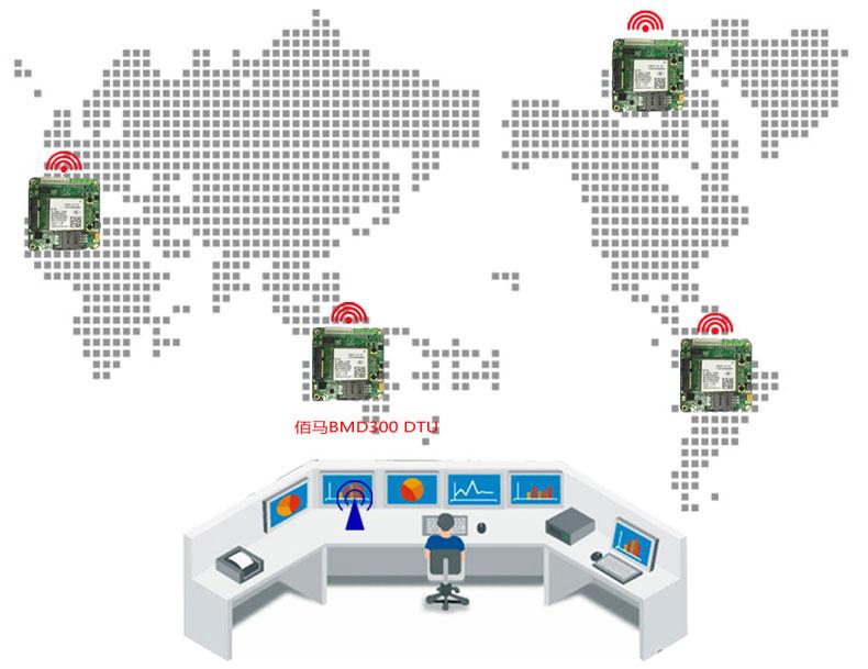 BMD300 IOT Cellular Modem management tools