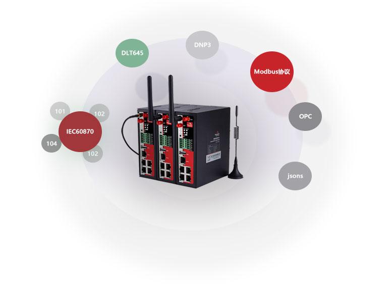 BMG500 M2M Cellular Gateway Modbus