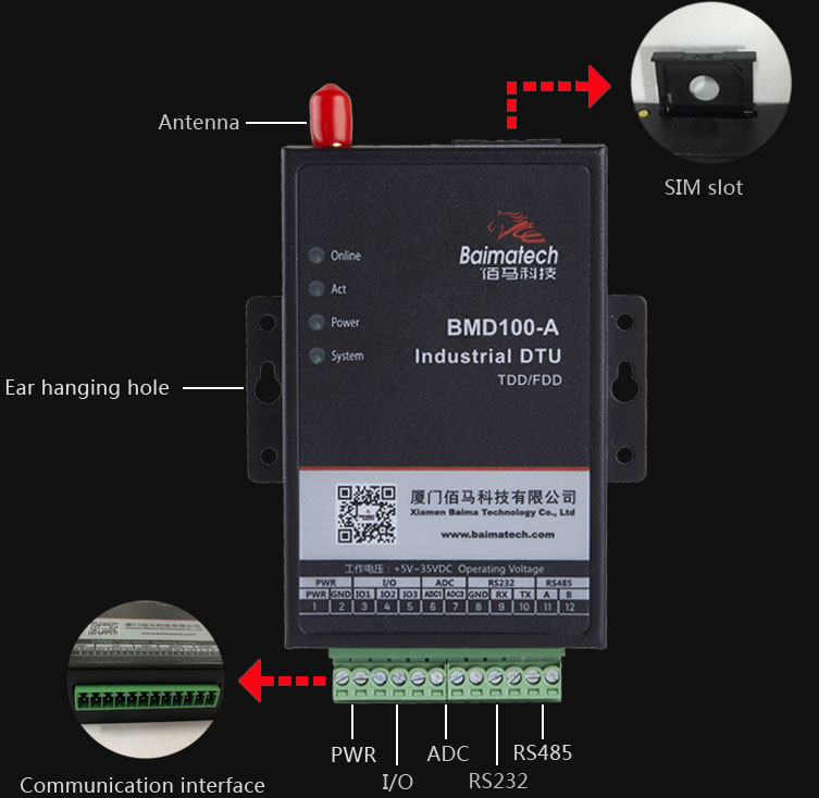 BMD100 GSM Cellular Modem IP Rich interface