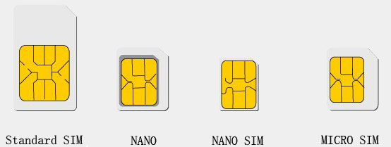 BMD100 GSM Cellular Modem IP SIM cards