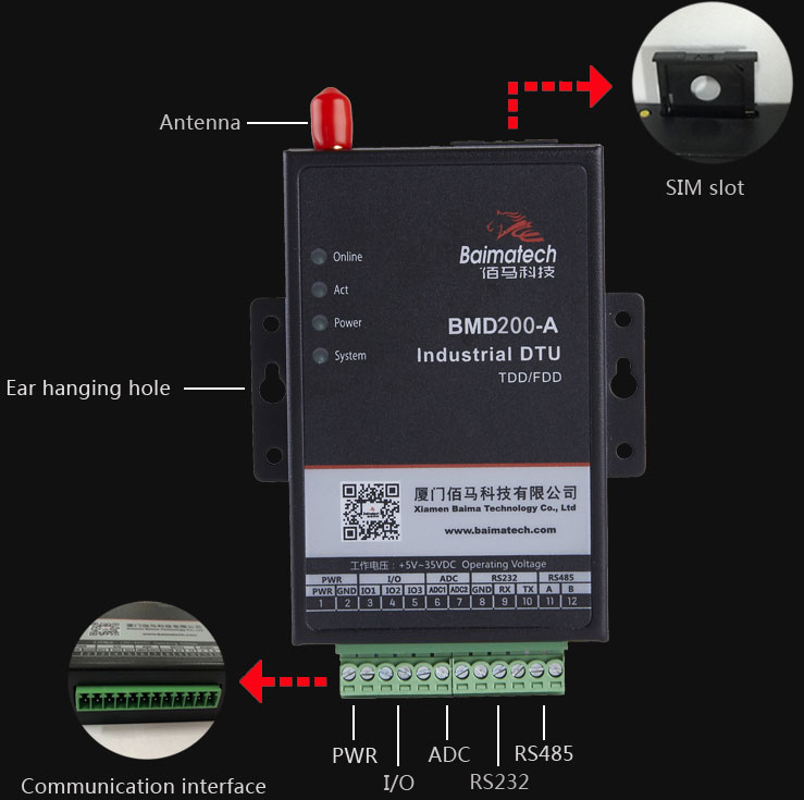 BMD200 M2M Cellular Modem