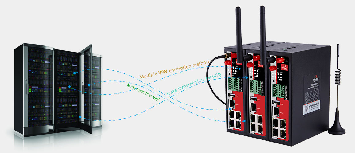BMG500 M2M Cellular Gateway VPN