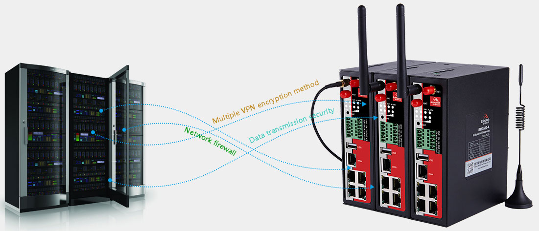 Industrial cellular router