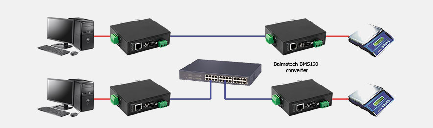 BMS160 single serial to Ethernet converter Point to point mode