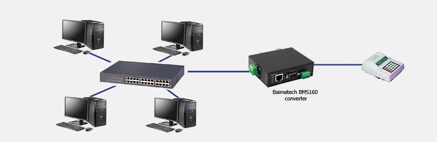 BMS160 single serial to Ethernet converter Multiple host mode