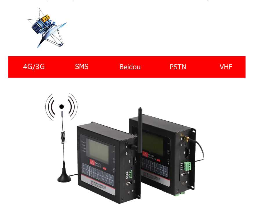 BMY600 Industrial RTU various wireless communication modes