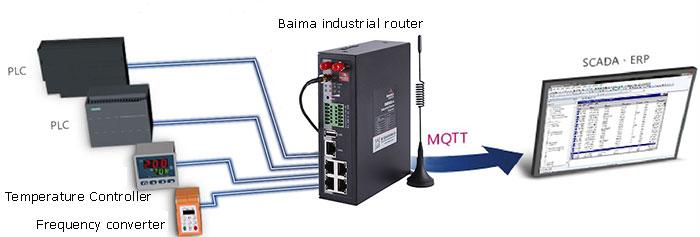 Baima industrial router MQTT